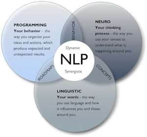 NLP for Business coaching